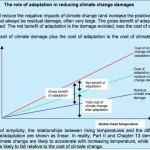 La adaptación reduce la vulnerabilidad al cambio climático, los beneficios brutos son el daño que se evita, el beneficio neto son los daños evitados menos los costes de adaptación. Foto de: Del Informe Stern: The Economics of Climate Change (Part V, Chapter 18, Figure 18.1, p 405)