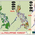 ESSC published Decline of the Philippine Forest, a map publication that explained and visually depicted the forest shrinkage from 1900 to 1999, with two possible scenarios 10 years after: maintaining current forest cover or further decline, depending on the actions that Philippine society will commit to do. Foto de: ESSC, 1999