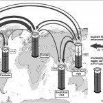 Cambios en el uso global del agua relacionados con el turismo . Foto de: Gössling, 2005