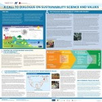 Call to dialogue on sustainability science and values