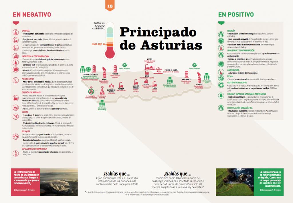 Las fuentes de contaminación en Asturias y movimientos ambientales en la respuesta. Foto de: Greenpeace