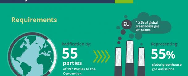 Foto de: consilium.europa.eu