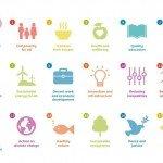 """Los 17 Objetivos de Desarrollo Sostenible ilustrados por la Agencia Católica para el Desarrollo de Ultramar (CAFOD), que ha abogado por nuevos objetivos globales de desarrollo ya que sus socios compartieron que estos son """"importantes para el trabajo que hacen con las comunidades de todo el mundo."""" Foto de: cafod.org.uk"""