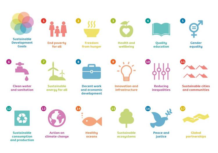 "The 17 Sustainable Development Goals as illustrated by the Catholic Agency for Overseas Development (CAFOD), that has advocated for new global development goals since its partners shared that these are ""important to the work they do with communities around the world."" Photo credit: cafod.org.uk"