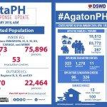 Foto de Department of Social Welfare and Development, Philippines.
