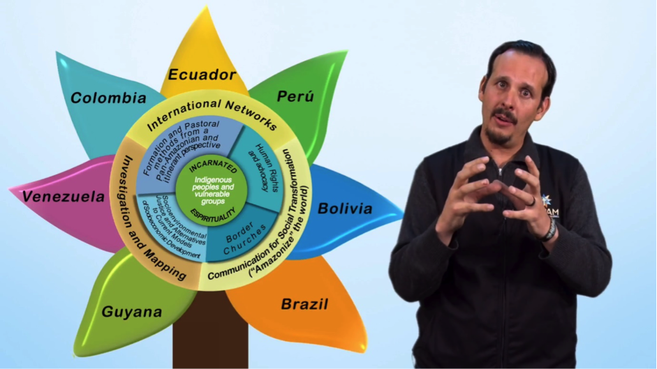 "Mauricio López, REPAM Executive Secretary, explains that the REPAM ""flower"" follows an integral ecology perspective and the ""inner circle"" connects the different institutions of the Church to respond as one body in a territorial approach for the Amazon region."